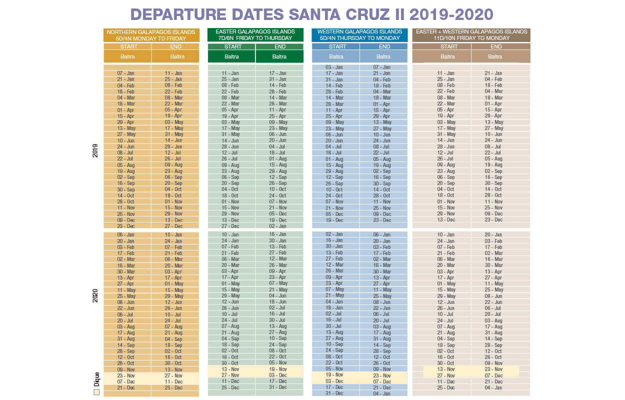 Santa Cruz II departure dates 2019 2020 Magic Ecuador Quito Galapagos 2